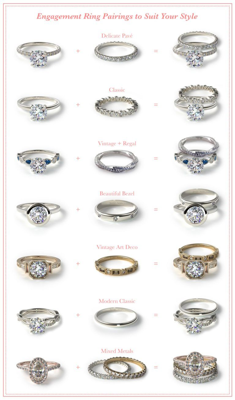 Engagement Rings 101 As Seen On Pinterest Shop Engagement Rings Wedding Ring Bands James Allen Engagement Rings