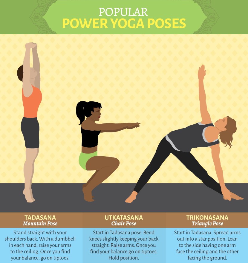 Choosing A Yoga Style Power Yoga Poses Power Yoga Bodybuilding Workouts