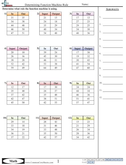 patterns function machine worksheets teacher stuff linear function worksheets pattern. Black Bedroom Furniture Sets. Home Design Ideas