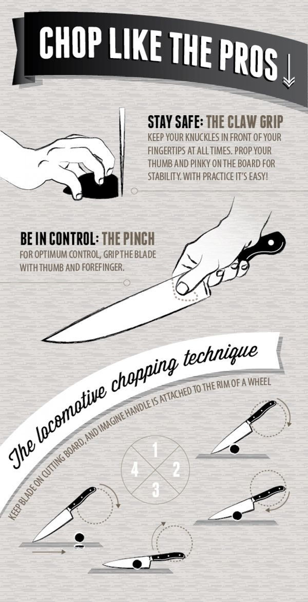Cooking Tips Go ahead chop like the pros with this handy infographic