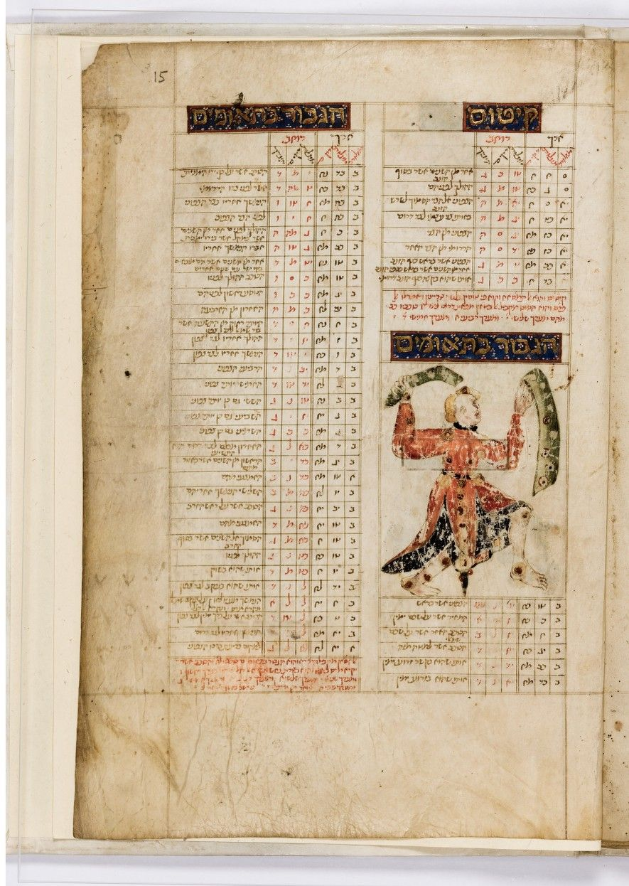 Zürich, Braginsky Collection, B93 Parchment · 15 ff. · 27.2 x 18.6 cm · [Catalonia ?, copied by a scribe named Moses] · [second half of the fourteenth century (around 1391?)]