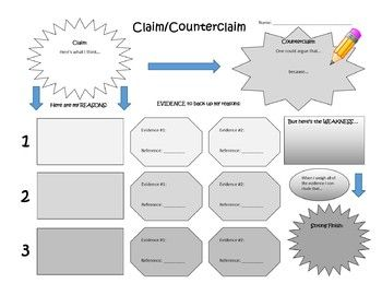 claim counterclaim graphic organizer nys common core regents  argumentative writing
