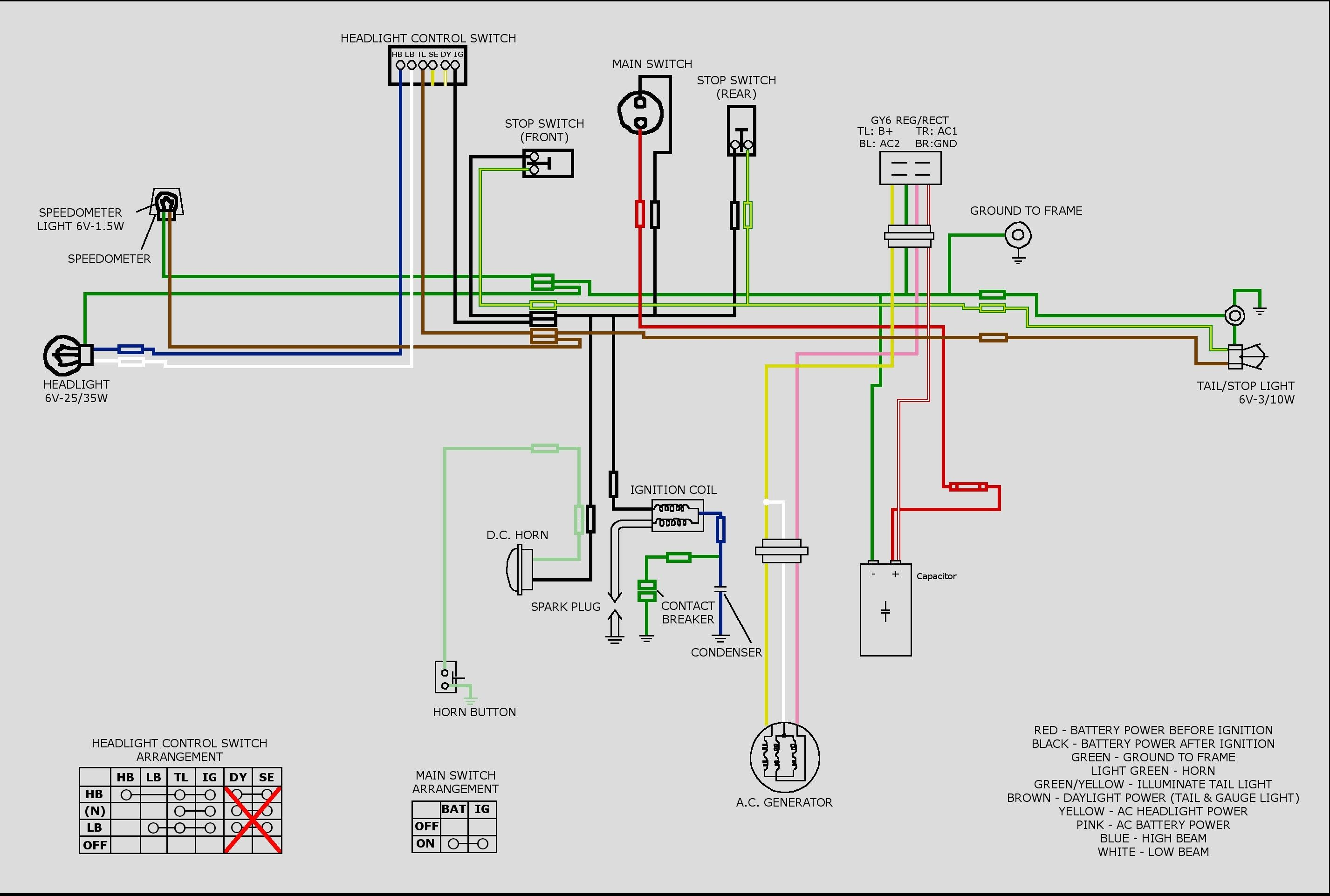 Kinetic Honda Wiring Diagram Bookingritzcarlton Info Motorcycle Wiring 150cc Electrical Diagram