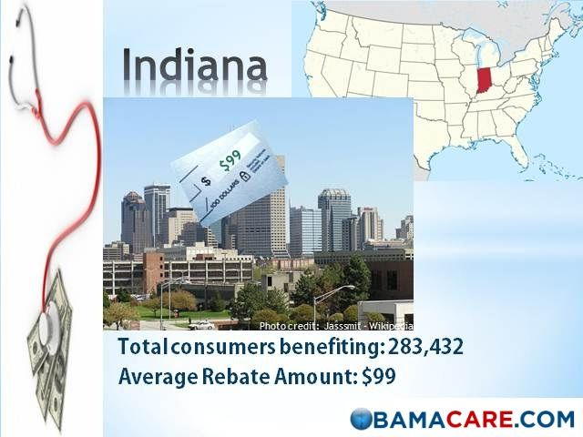 Affordable Care Act Rebate Amounts For Indiana Health Medical