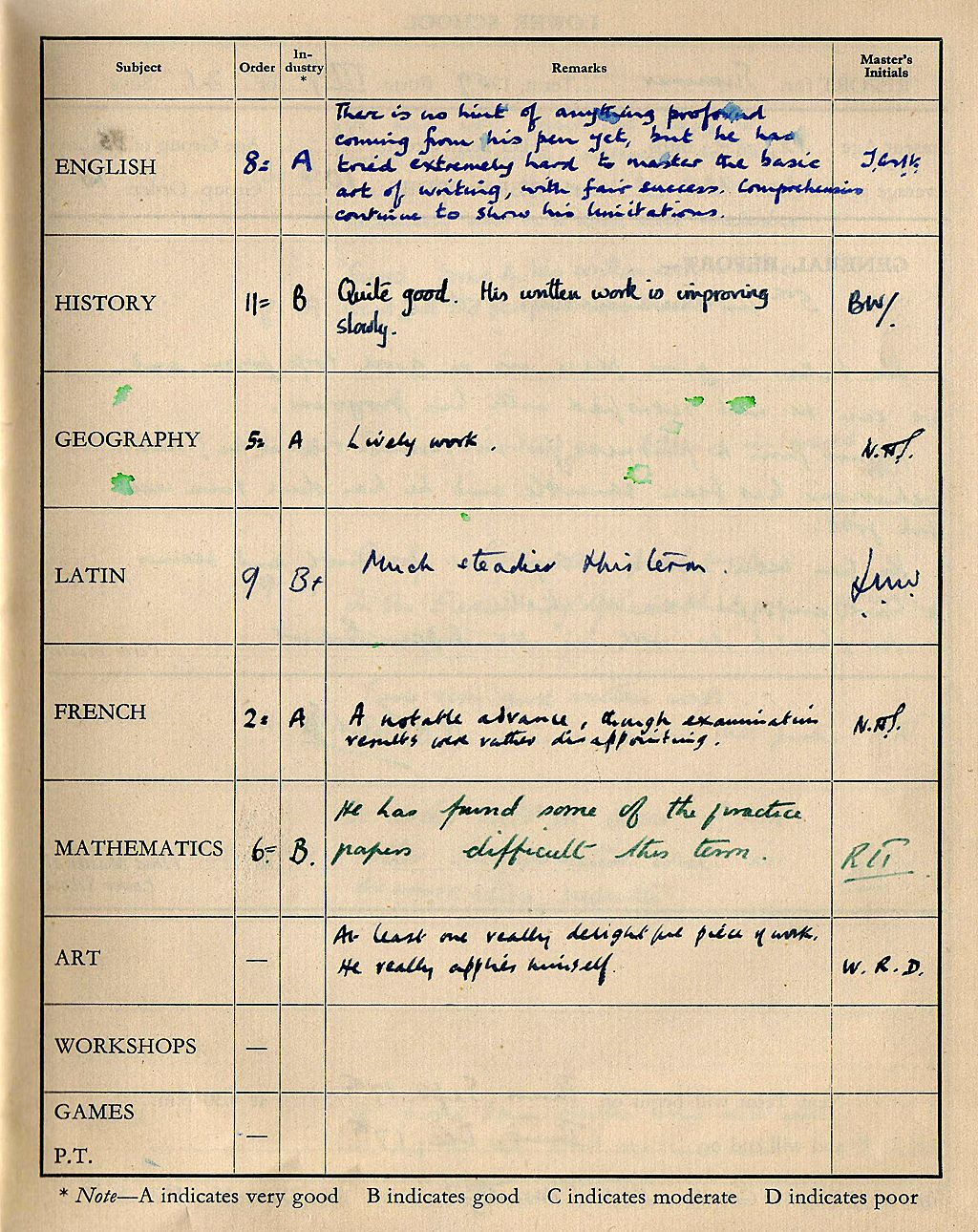 """School Reports - mine were exactly like this, and my favourite teacher comment was; it seemed to her I """"went to school on a purely social basis, and lessons got in the way""""..!!!"""