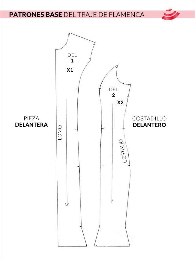 Cómo son los patrones base del traje de flamenca | COSTURA PANTALÓN ...