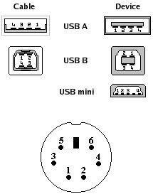 Converter Conecção PS/2 p/ USB. Teclado PS/2 para USB