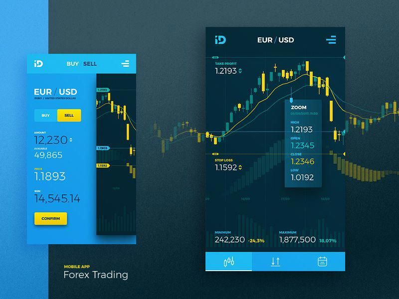 Screen for mobile app for Forex trading. I used Processing