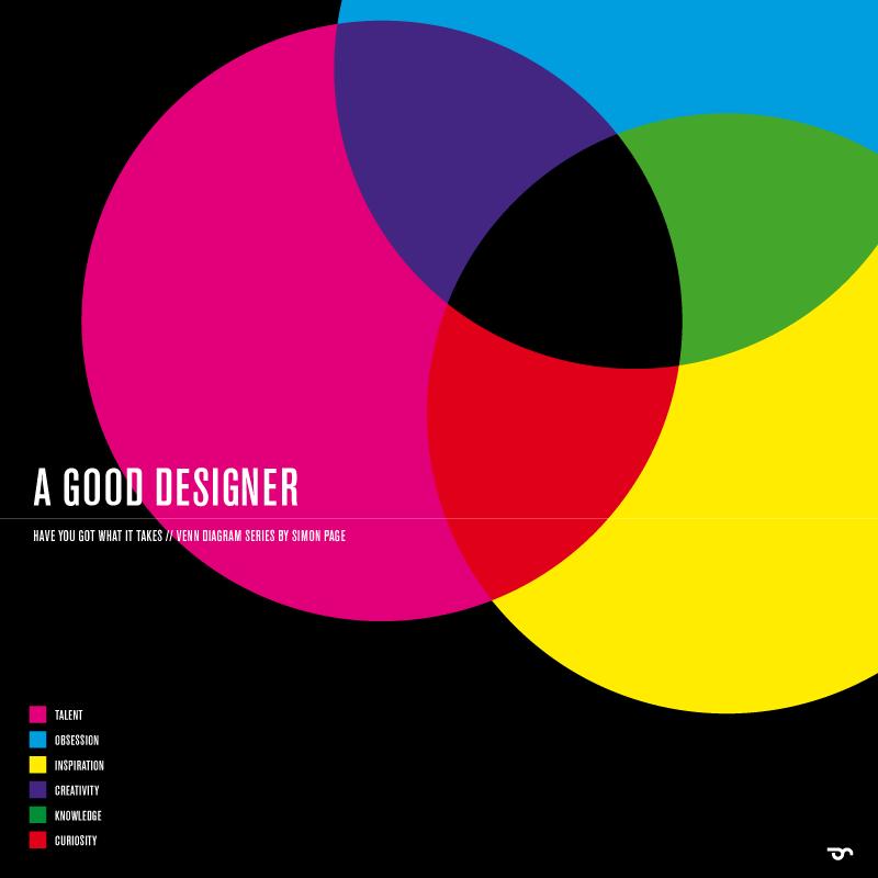 A Good Designer Soy Diseñador Pinterest Venn Diagrams