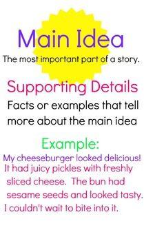 main idea definition and example poster teach pinterest main