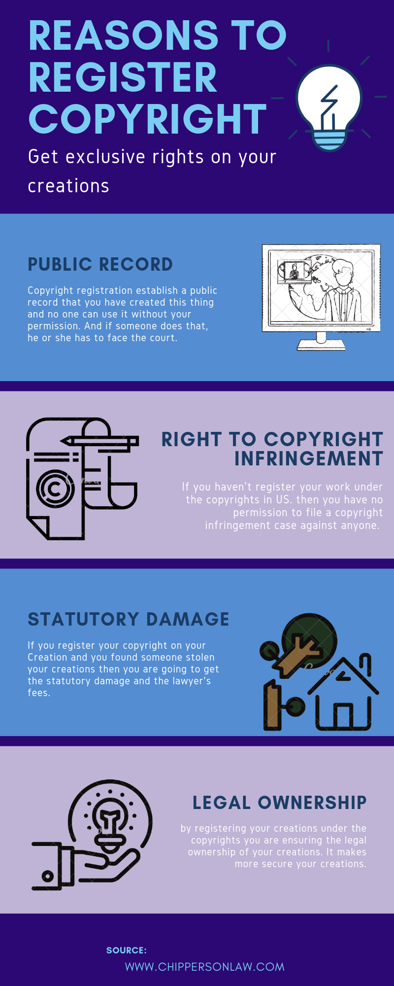 Reasons To Register Copyright Law Firm Intellectual Property Law Helping People