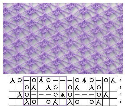 Photo of Sehr luftiges Lace-Muster unbekannter Herkunft mit Strickschrift #slipstitch Seh…