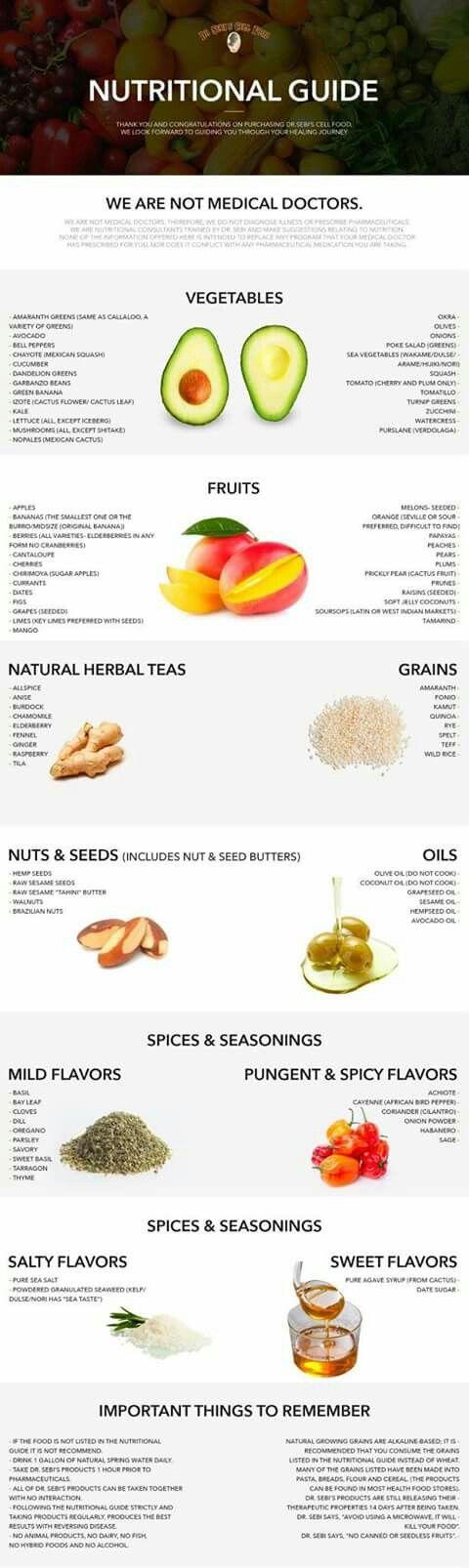 Dr Sebi vegetable guide   Dr sebi recipes alkaline diet