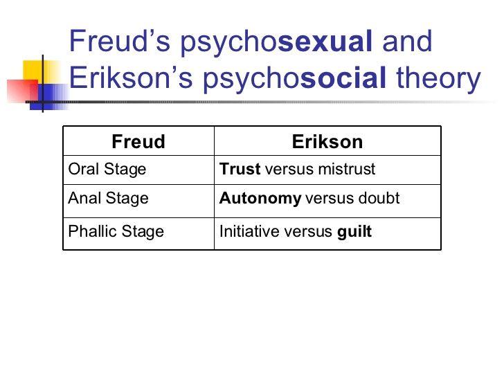 Freud psychosexual vs erikson psychosocial