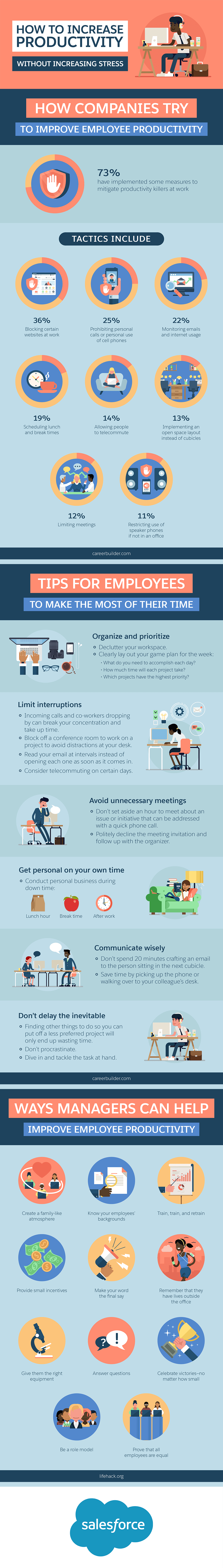 Top tips to staying stress free in the workplace infographic - How To Increase Productivity Without Increasing Stress Infographic