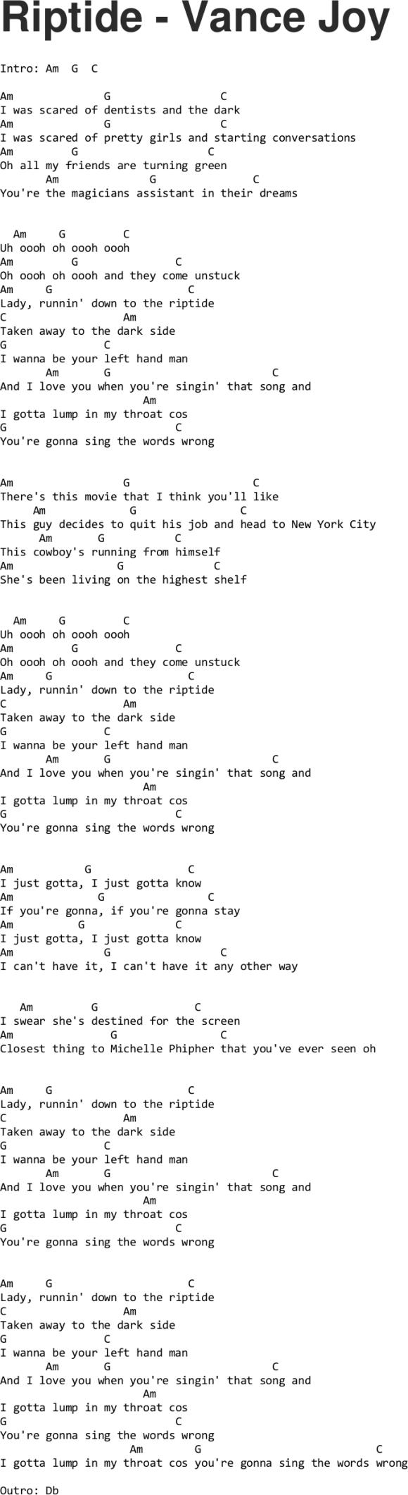 Riptide - Vance Joy ukulele tabs