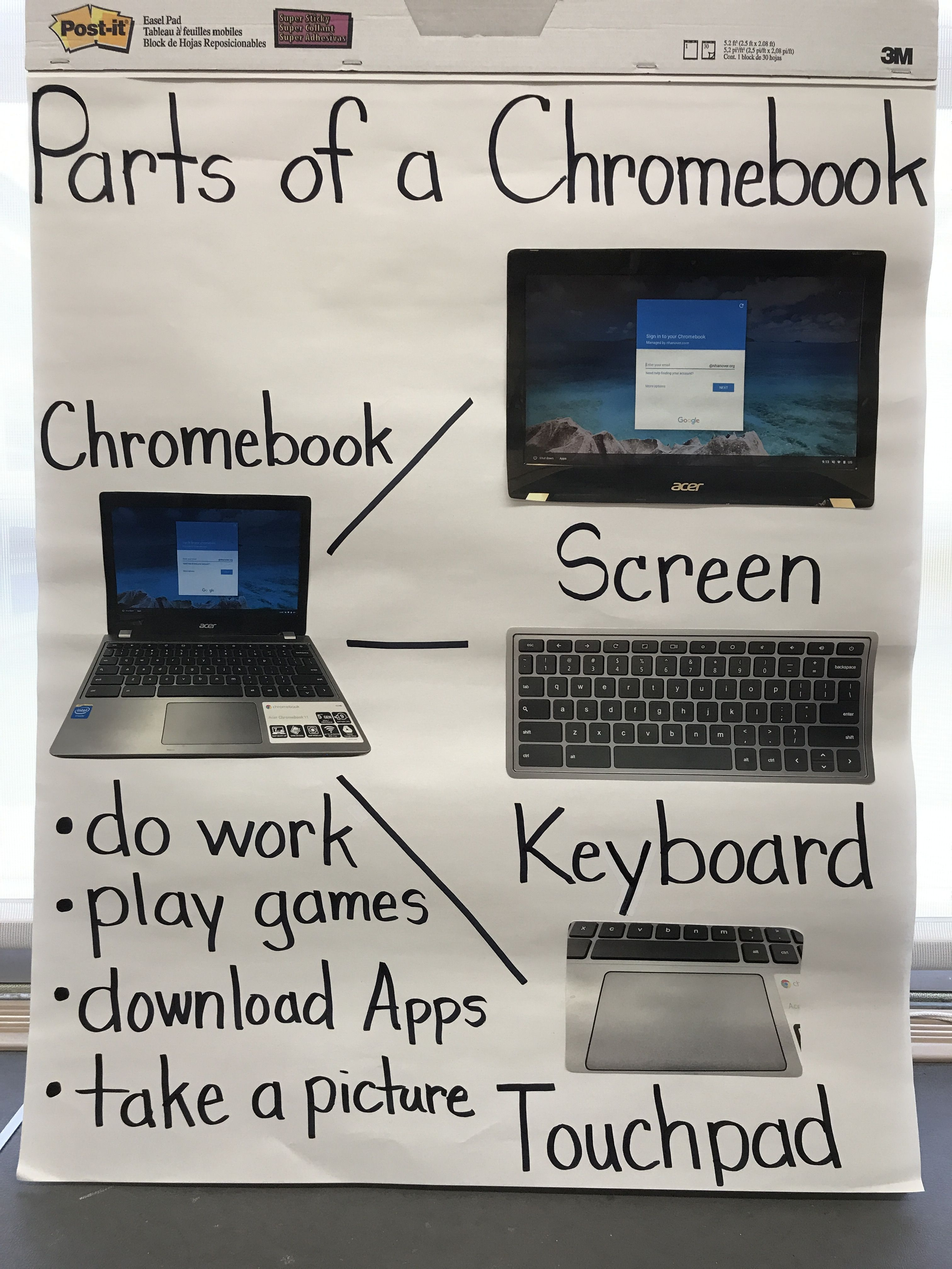 Parts Of A Chromebook Anchor Chart Original Idea From Christine