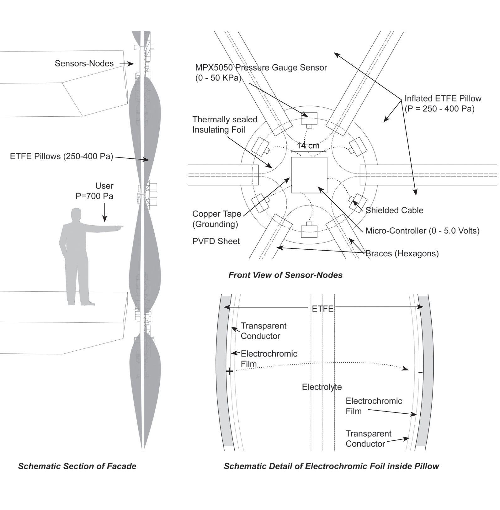 Daniel Cardoso Llach Membrane Structure Facade Architecture Facade Design