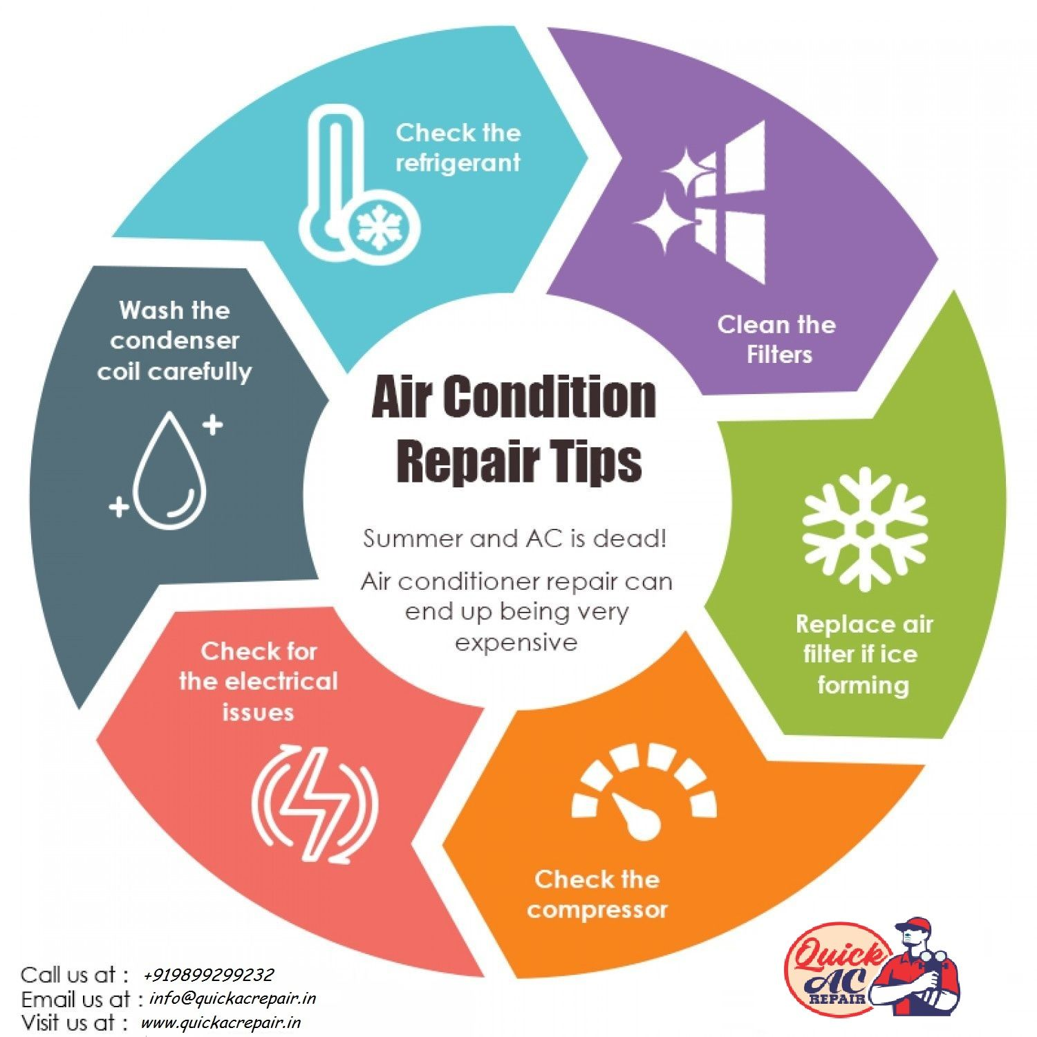 AirConditioner Repair Tips in 2020 Air conditioning