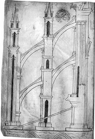 Villard de Honnecourt was a 13th-century artist from Picardy in northern France. He is known to history only through a surviving portfolio of 33 sheets of parchment containing about 250 drawings dating from the 1220s/1240s.  Among the mechanical devices Villard sketched are  a water-driven saw, a number of automata, lifting devices, war engines, and   sketches for architecture.   Villard's vast diversity in his sketchbook has caused him to be compared to such great minds as Leonardo Da…