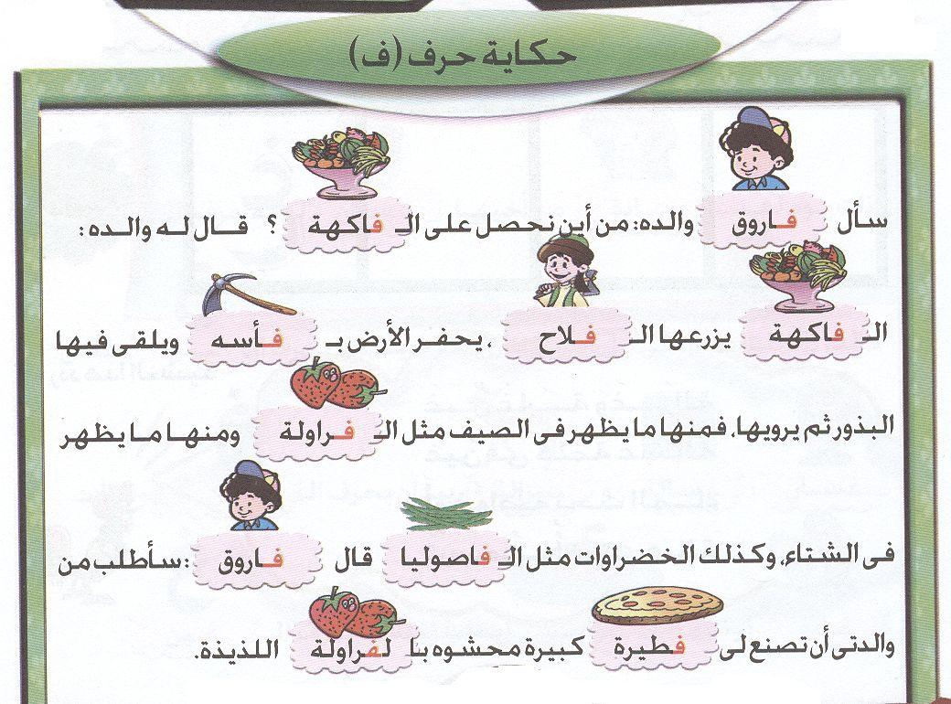 قصص الحروف Arabic Kids Arabic Alphabet For Kids Alphabet Preschool
