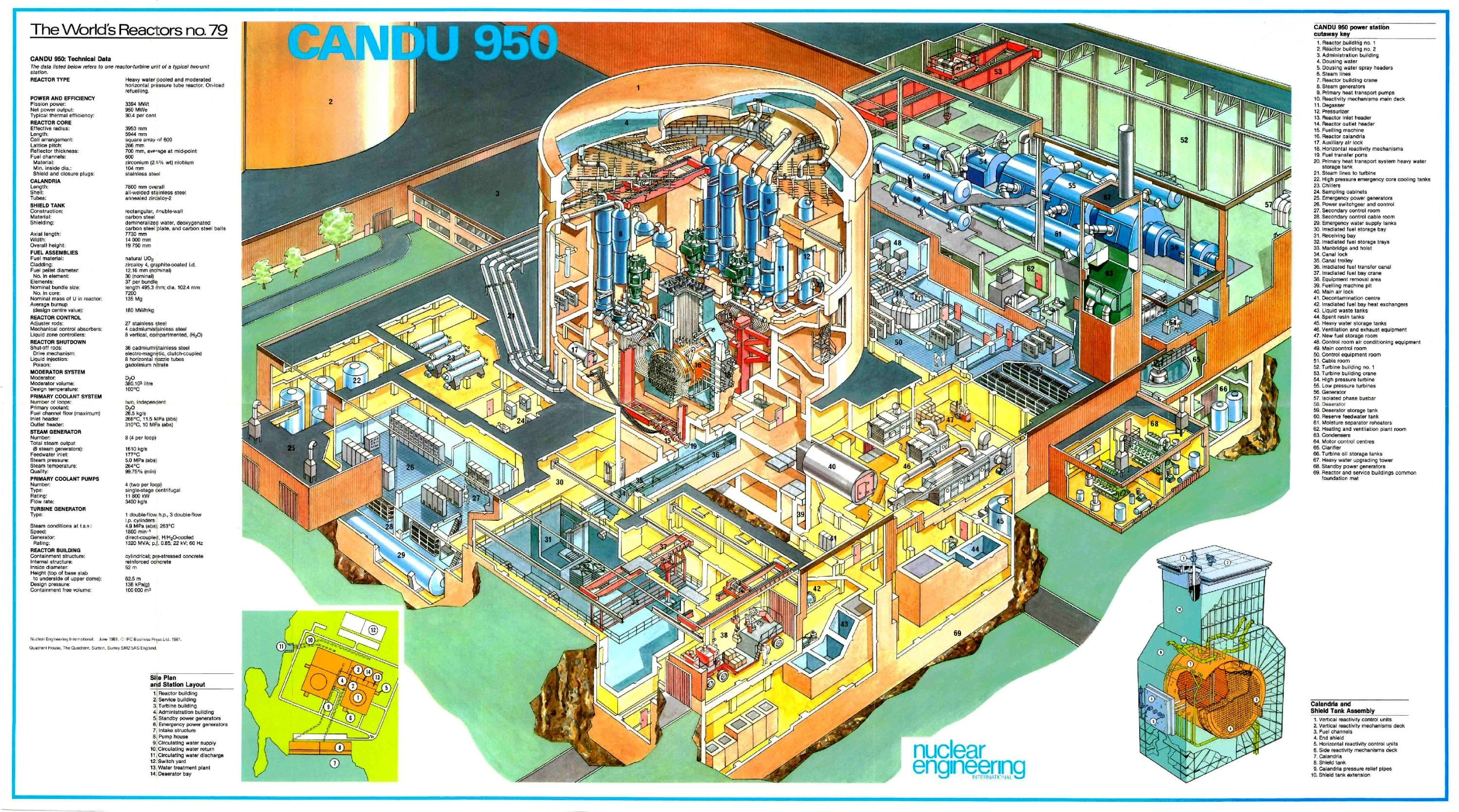 The Candu Short For Canada Deuterium Uranium Reactor Is A Canadian Power Plant Diagram Boiling Water Developed Pressurized Heavy Used Generating Electric