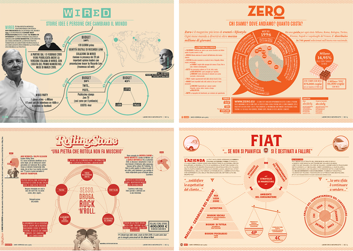 1000+ images about Graphic Design, Infographics, and more on ...