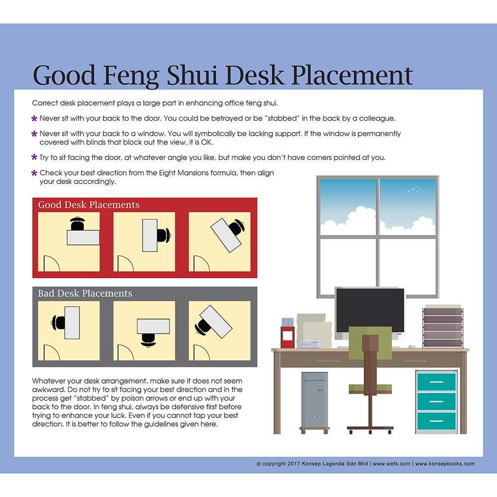 Резултат слика за feng shui desk window Feng shui, Feng