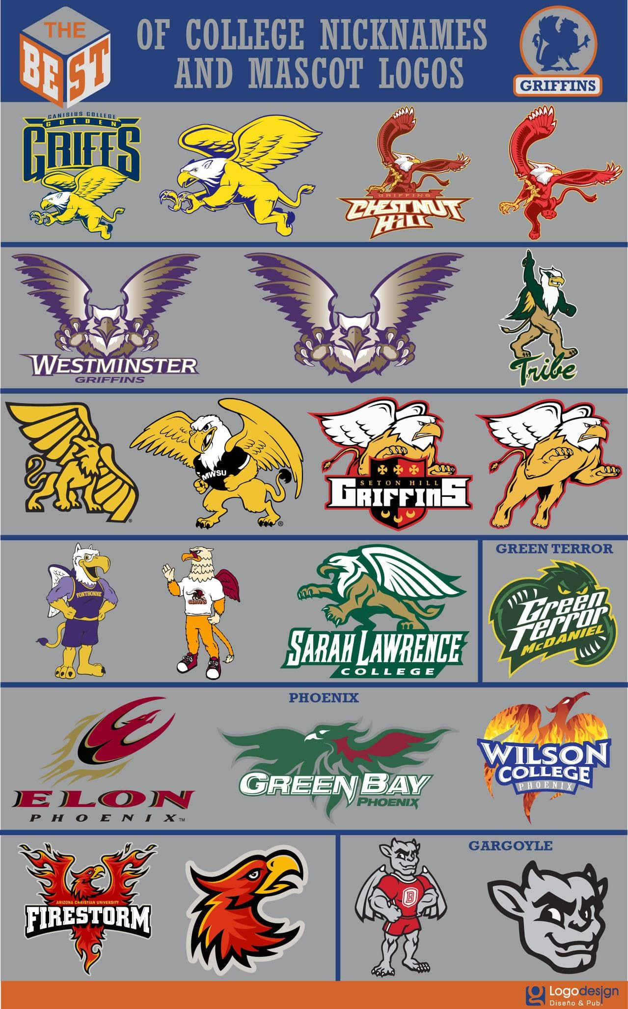 I D Like To See The Best Of College Spartan Logos College