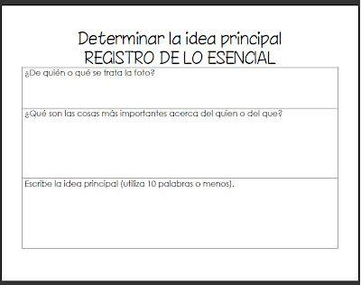 I Teach Dual Language Literacy Lesson Idea Principal Literacy Lessons Bilingual Teaching Dual Language