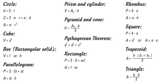 For Dummies Pre Algebra Basic Math Algebra Formulas