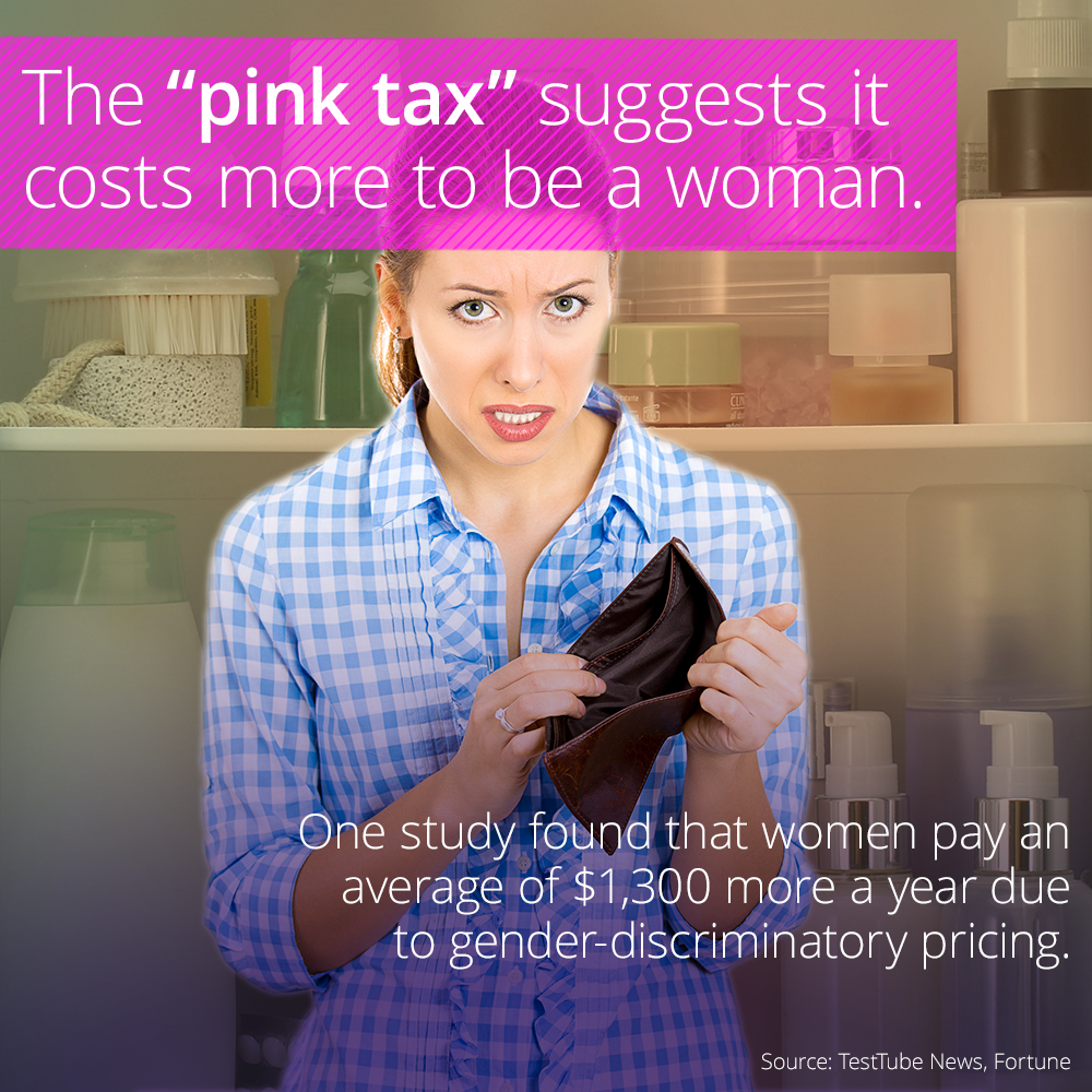 Does Life Cost More As A Woman? (With images) Pink tax