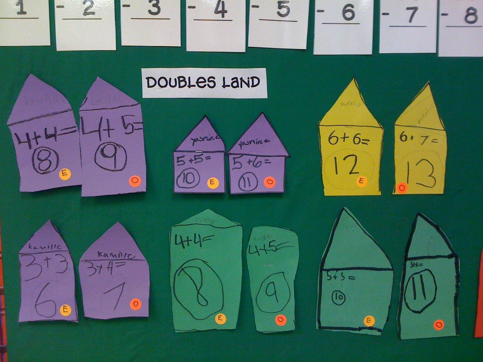 Doubles And Doubles Plus One Neighborhood