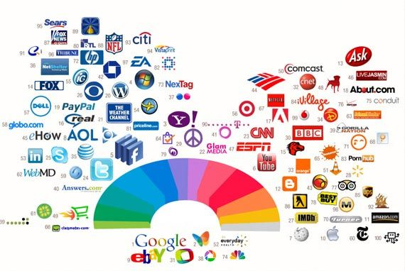 Use of colors for websites image internet logos The color blue makes you feel