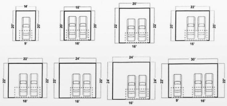 Ordinaire Cool Standard 2 Car Garage Size Photo