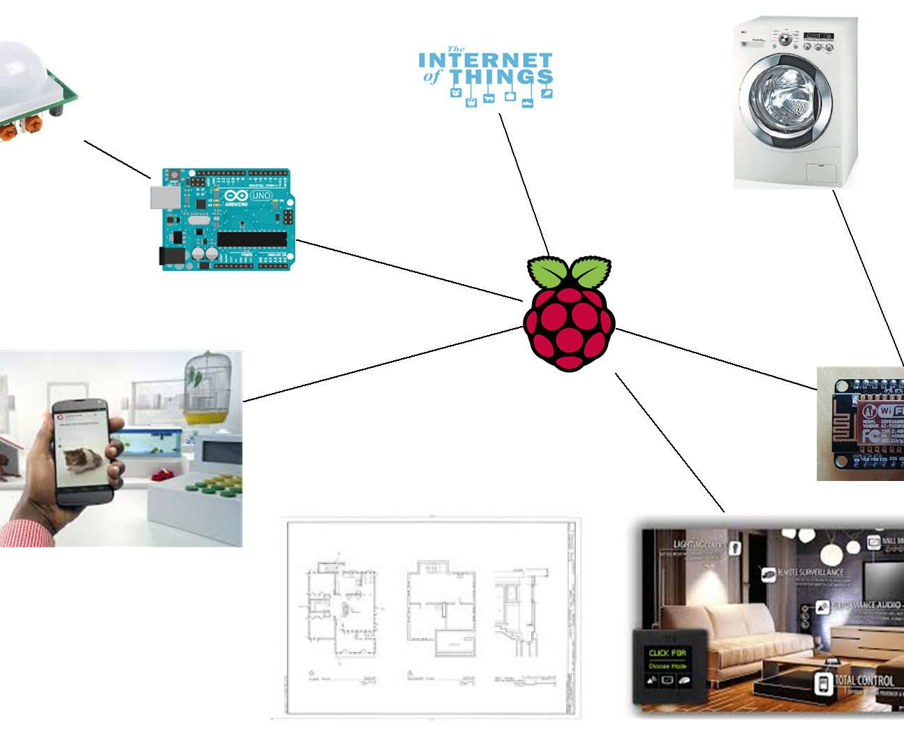 Planning a DIY Home Automation System | Pinterest | Arduino and ...