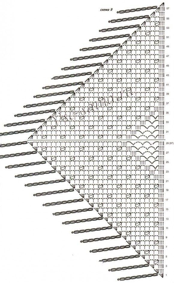 Scialle all'uncinetto schema di strisce verticali
