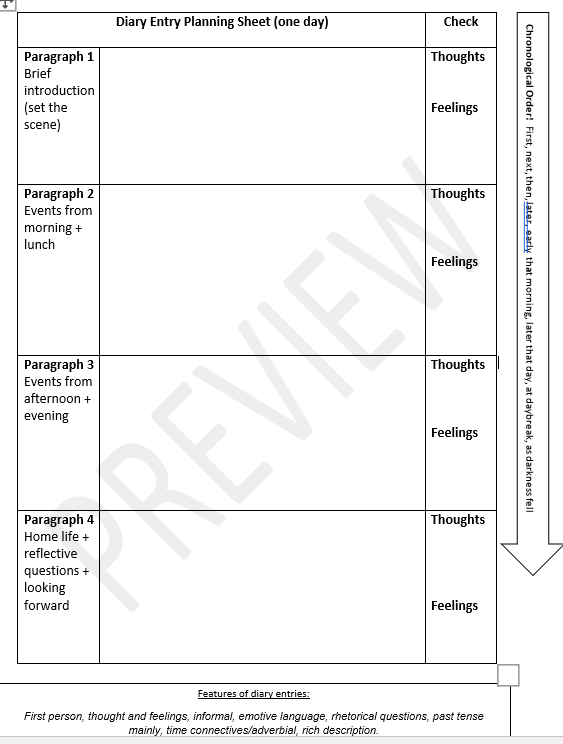 Diary Entry Planning Sheet One Day For Ks2 Teaching Resources Diary Entry Write A Diary Entry Diary Template