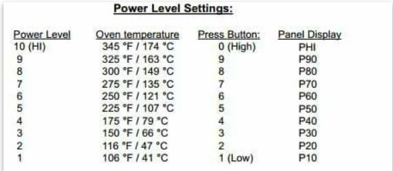 Ao Temp Chart For Nuwave Pro Hi Temp Reaches 350 Flavorwave Temp 400 And Nuwave Elite 425 Nuwave Nuwave Oven Recipes Convection Oven Cooking