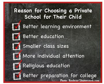 advantages of private education