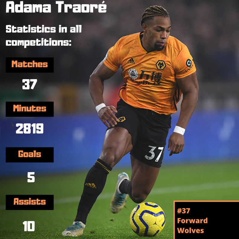 Adama Traore In 2020 Soccer Quotes Soccer Girl Premier League