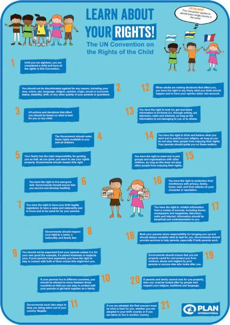 Your Childs Rights Response To >> Pin By Child Protection Toolkit On Child Rights Responsibilities
