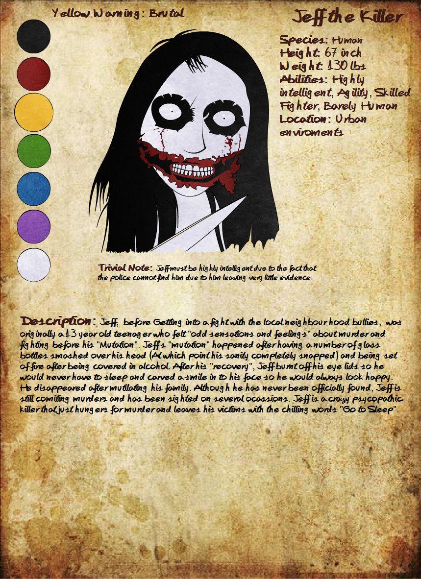 all creepypasta characters list - Google Search   creepypasta