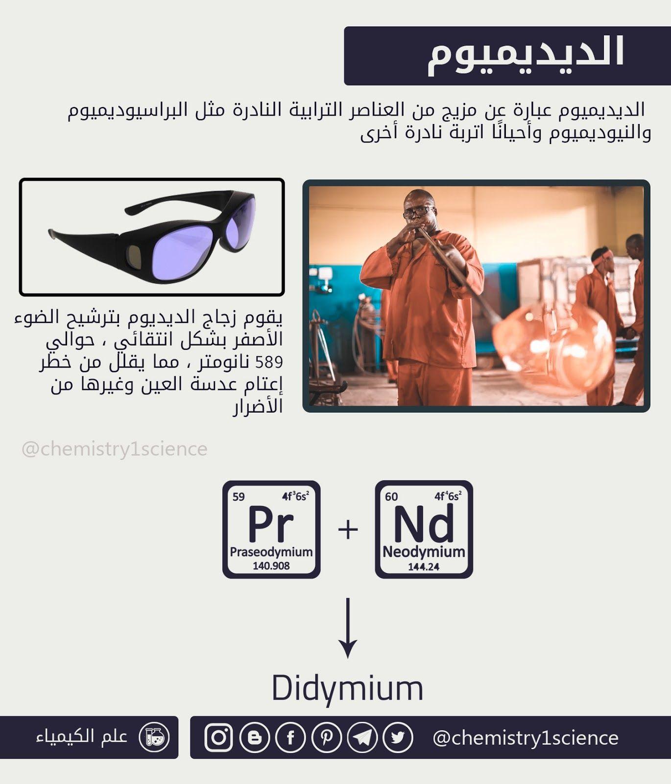 الديديميوم حقائق واستخدامات Didymium Movie Posters Movies Poster