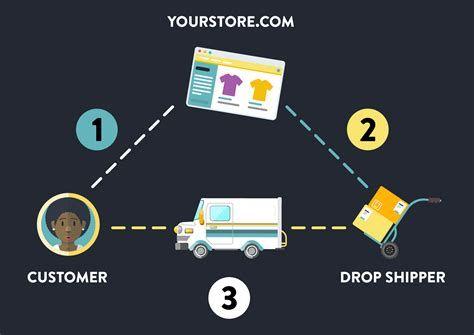 Peluang usaha cara bisnis online menjadi dropship | Pengusaha