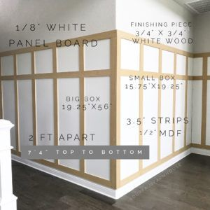 Board & Batten DIY » ourfauxfarmhouse.com