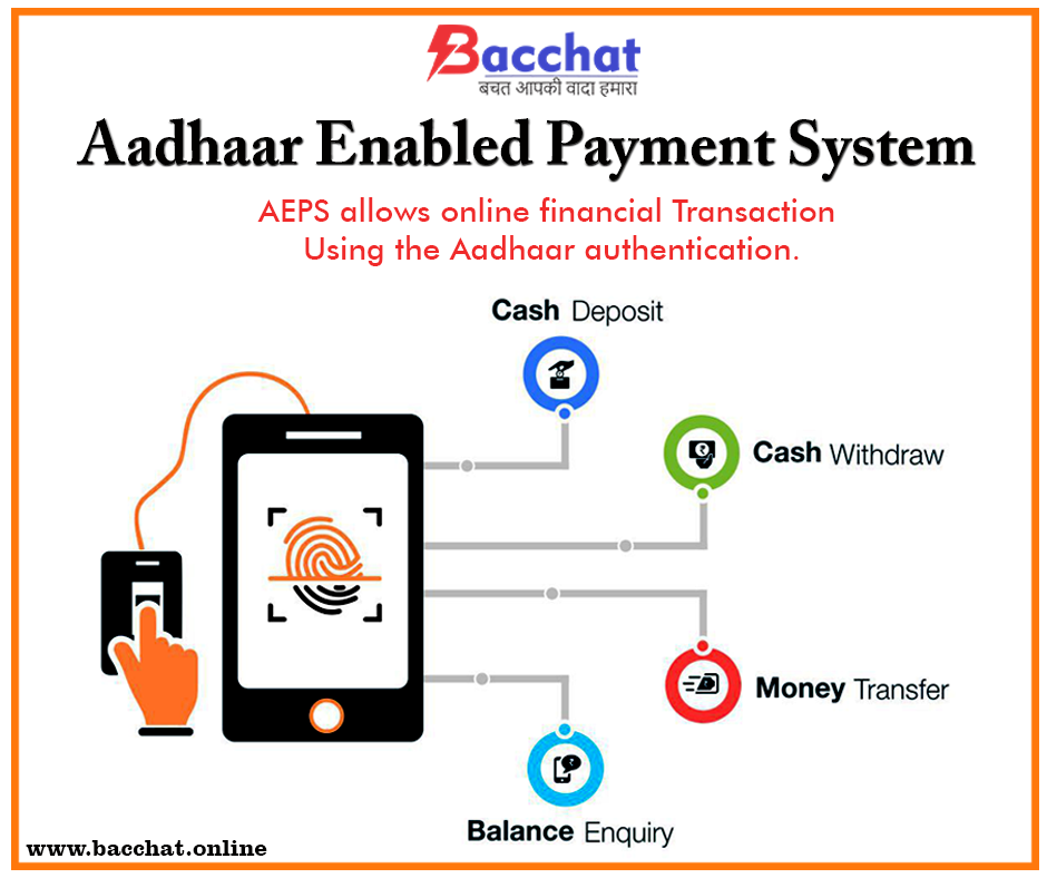 Aadhaar Enabled Payment System Services System Enabling Banking Services