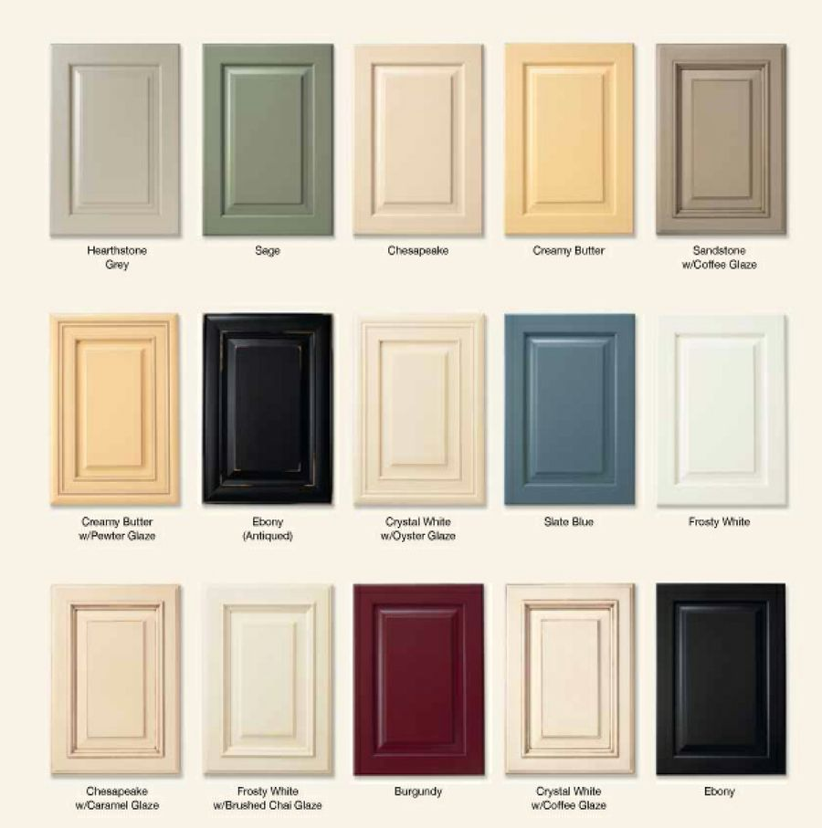 How to choose kitchen cabinet color look you can choose any cabinet door color or stain - Kitchen colors for ...