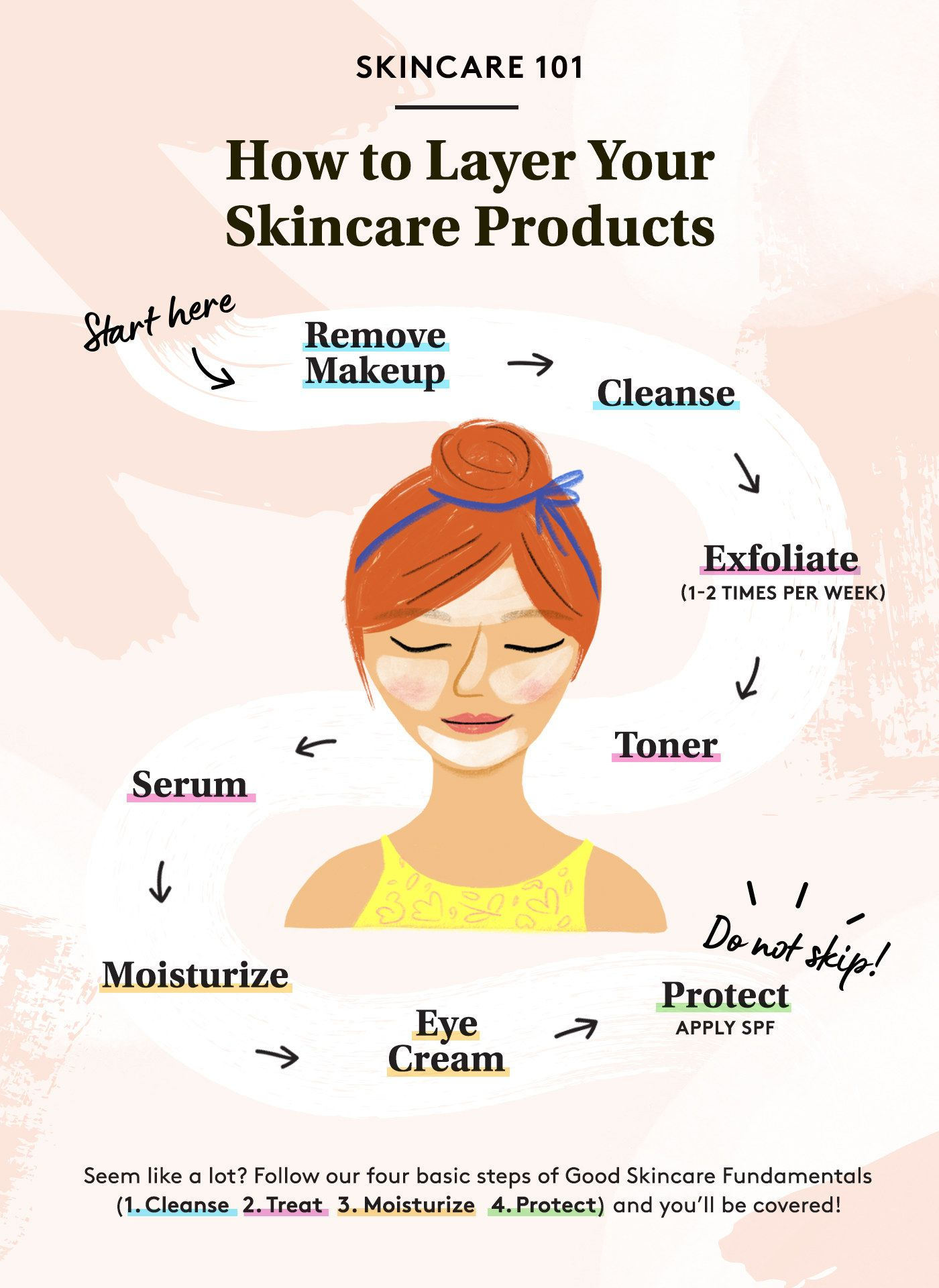 36 Super Simple Ways To Improve Your Skin Long Term Skin Care Routine Steps Dry Skin Care Skin Routine