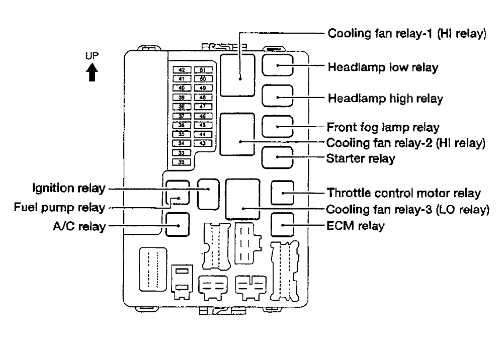 exterior fuse box on 2007 murano  schematic wiring diagram